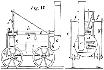 rocket steam engine diagram  diagram  auto parts catalog